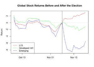 globalstocks